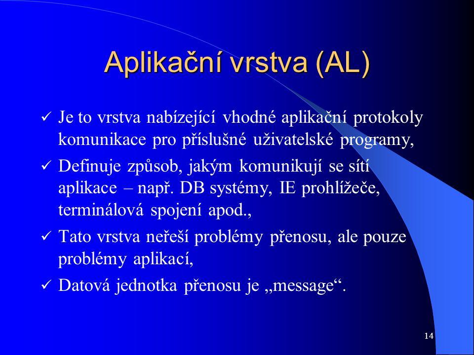 14 Aplikační vrstva (AL) Je to vrstva nabízející vhodné aplikační protokoly komunikace pro příslušné uživatelské programy, Definuje způsob, jakým komunikují se sítí aplikace – např.