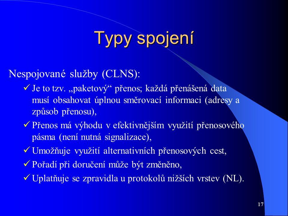 """17 Typy spojení Nespojované služby (CLNS): Je to tzv. """"paketový"""" přenos; každá přenášená data musí obsahovat úplnou směrovací informaci (adresy a způs"""