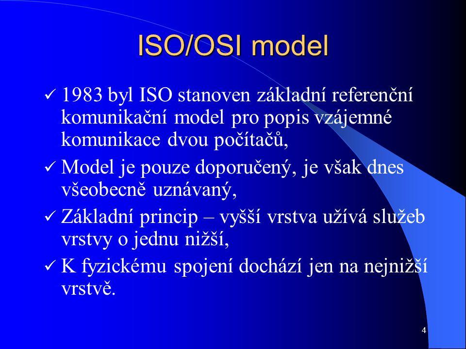 4 ISO/OSI model 1983 byl ISO stanoven základní referenční komunikační model pro popis vzájemné komunikace dvou počítačů, Model je pouze doporučený, je však dnes všeobecně uznávaný, Základní princip – vyšší vrstva užívá služeb vrstvy o jednu nižší, K fyzickému spojení dochází jen na nejnižší vrstvě.