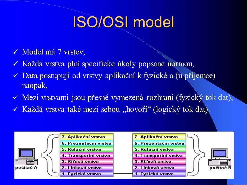 """5 ISO/OSI model Model má 7 vrstev, Každá vrstva plní specifické úkoly popsané normou, Data postupují od vrstvy aplikační k fyzické a (u příjemce) naopak, Mezi vrstvami jsou přesné vymezená rozhraní (fyzický tok dat), Každá vrstva také mezi sebou """"hovoří (logický tok dat)."""