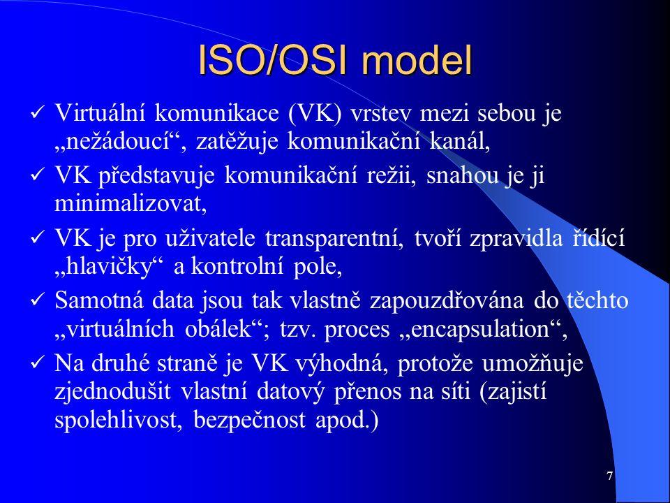 """7 ISO/OSI model Virtuální komunikace (VK) vrstev mezi sebou je """"nežádoucí , zatěžuje komunikační kanál, VK představuje komunikační režii, snahou je ji minimalizovat, VK je pro uživatele transparentní, tvoří zpravidla řídící """"hlavičky a kontrolní pole, Samotná data jsou tak vlastně zapouzdřována do těchto """"virtuálních obálek ; tzv."""