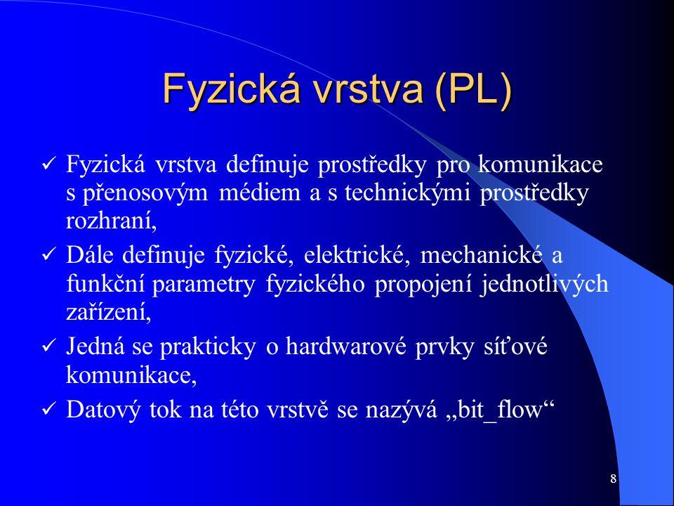 8 Fyzická vrstva (PL) Fyzická vrstva definuje prostředky pro komunikace s přenosovým médiem a s technickými prostředky rozhraní, Dále definuje fyzické