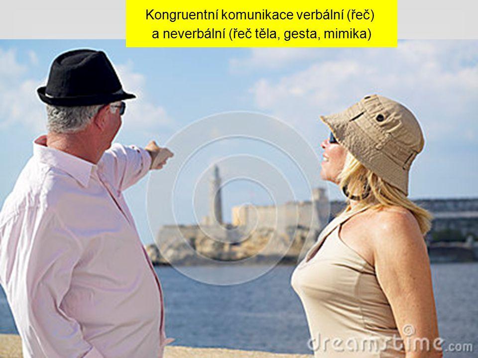 Obsah Kongruentní komunikace verbální (řeč) a neverbální (řeč těla, gesta, mimika)