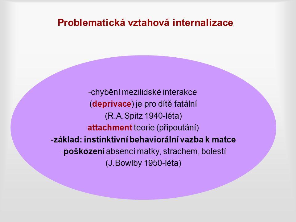 Problematická vztahová internalizace -chybění mezilidské interakce (deprivace) je pro dítě fatální (R.A.Spitz 1940-léta) attachment teorie (připoutání) -základ: instinktivní behaviorální vazba k matce -poškození absencí matky, strachem, bolestí (J.Bowlby 1950-léta)