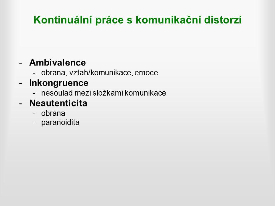 Kontinuální práce s komunikační distorzí -Ambivalence -obrana, vztah/komunikace, emoce -Inkongruence -nesoulad mezi složkami komunikace -Neautenticita -obrana -paranoidita