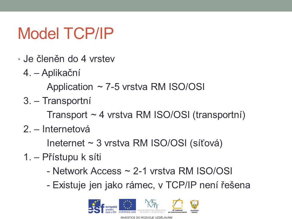 Model TCP/IP Je členěn do 4 vrstev 4. – Aplikační Application ~ 7-5 vrstva RM ISO/OSI 3. – Transportní Transport ~ 4 vrstva RM ISO/OSI (transportní) 2
