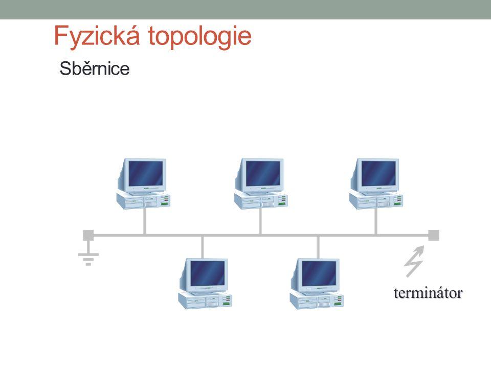 Fyzická topologie Sběrniceterminátor