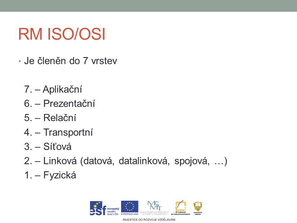RM ISO/OSI Je členěn do 7 vrstev 7. – Aplikační 6. – Prezentační 5. – Relační 4. – Transportní 3. – Síťová 2. – Linková (datová, datalinková, spojová,