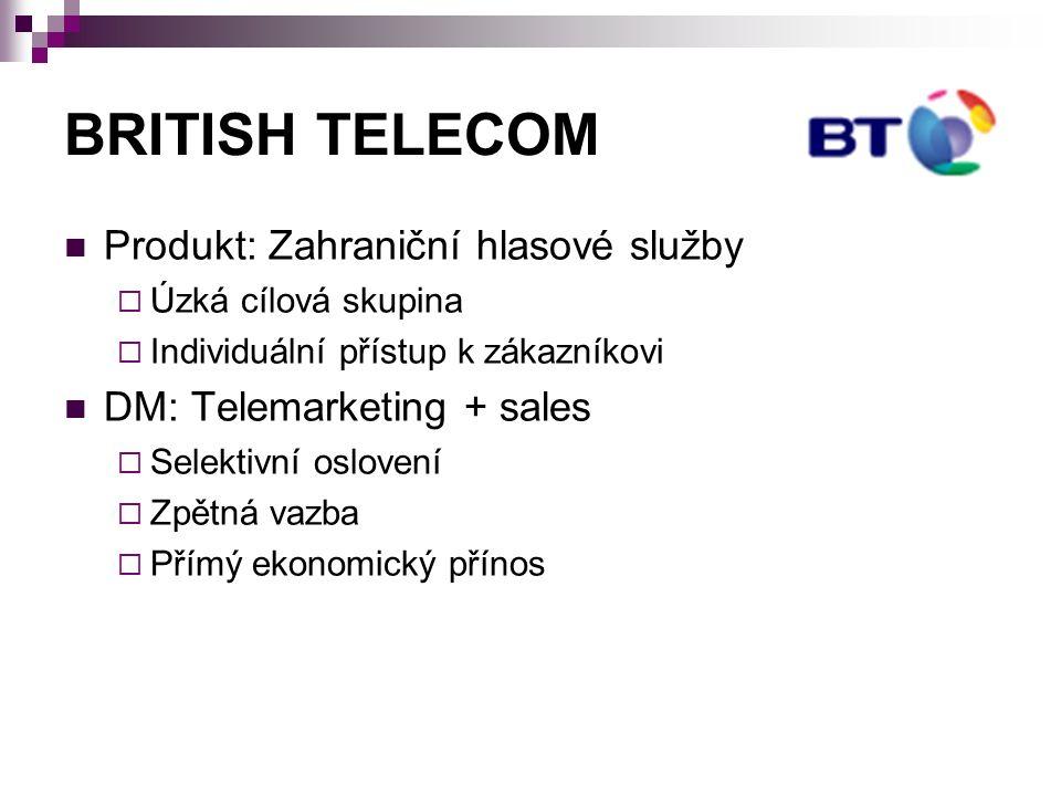 BRITISH TELECOM Produkt: Zahraniční hlasové služby  Úzká cílová skupina  Individuální přístup k zákazníkovi DM: Telemarketing + sales  Selektivní oslovení  Zpětná vazba  Přímý ekonomický přínos
