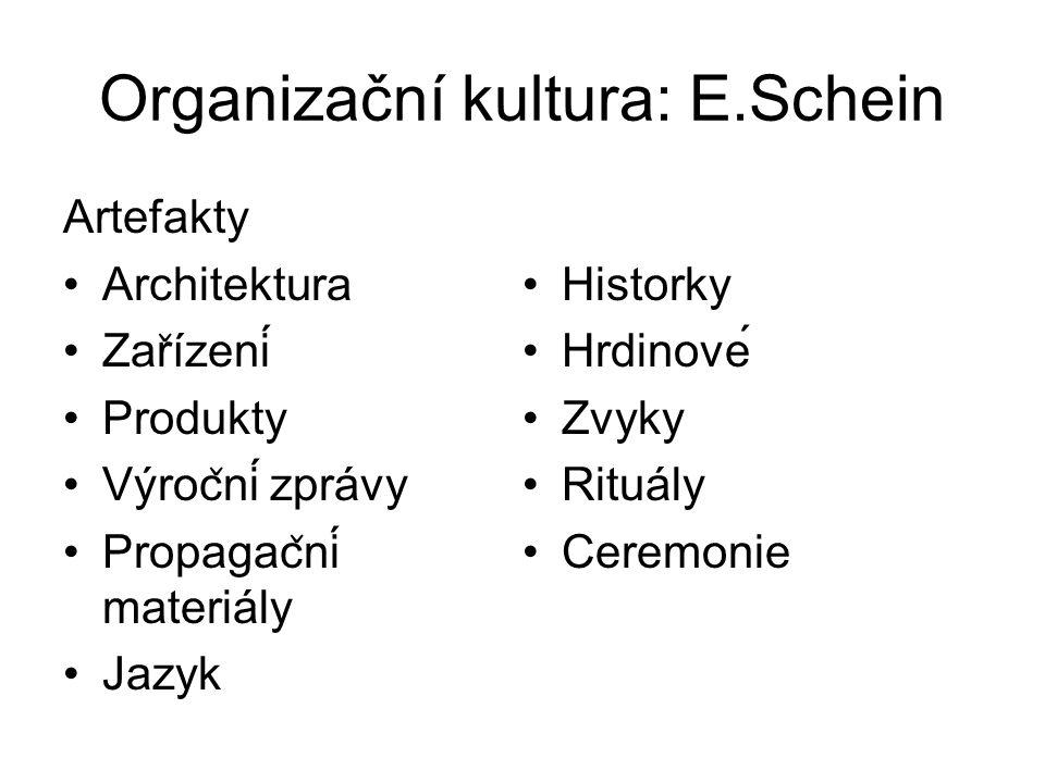Organizační kultura: E.Schein Artefakty Architektura Zar ̌ ízení Produkty Výroc ̌ ní zprávy Propagac ̌ ní materiály Jazyk Historky Hrdinové Zvyky Rituály Ceremonie
