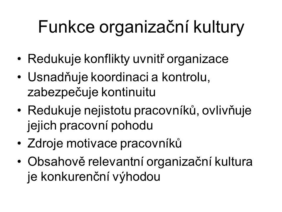 Funkce organizační kultury Redukuje konflikty uvnitř organizace Usnadňuje koordinaci a kontrolu, zabezpečuje kontinuitu Redukuje nejistotu pracovníků, ovlivňuje jejich pracovní pohodu Zdroje motivace pracovníků Obsahově relevantní organizační kultura je konkurenční výhodou