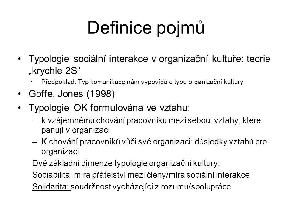 """Definice pojmů Typologie sociální interakce v organizační kultuře: teorie """"krychle 2S Předpoklad: Typ komunikace nám vypovídá o typu organizační kultury Goffe, Jones (1998) Typologie OK formulována ve vztahu: –k vzájemnému chování pracovníků mezi sebou: vztahy, které panují v organizaci –K chování pracovníků vůči své organizaci: důsledky vztahů pro organizaci Dvě základní dimenze typologie organizační kultury: Sociabilita: míra přátelství mezi členy/míra sociální interakce Solidarita: soudržnost vycházející z rozumu/spolupráce"""