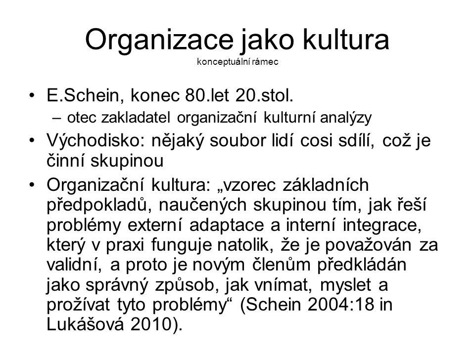 Organizace jako kultura konceptuální rámec E.Schein, konec 80.let 20.stol. –otec zakladatel organizační kulturní analýzy Východisko: nějaký soubor lid
