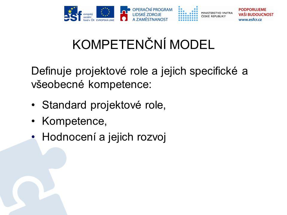 KOMPETENČNÍ MODEL Definuje projektové role a jejich specifické a všeobecné kompetence: Standard projektové role, Kompetence, Hodnocení a jejich rozvoj
