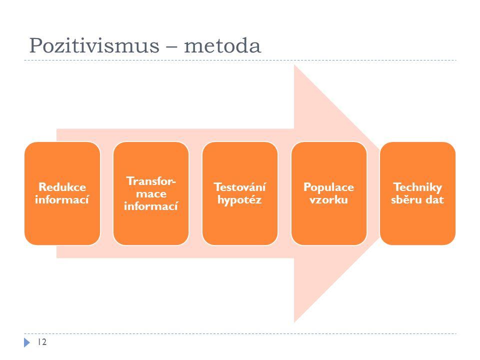 Pozitivismus – metoda 12 Redukce informací Transfor- mace informací Testování hypotéz Populace vzorku Techniky sběru dat