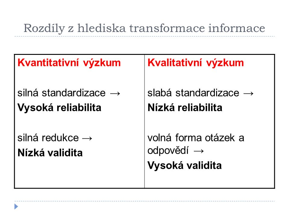Rozdíly z hlediska transformace informace Kvantitativní výzkum silná standardizace → Vysoká reliabilita silná redukce → Nízká validita Kvalitativní výzkum slabá standardizace → Nízká reliabilita volná forma otázek a odpovědí → Vysoká validita