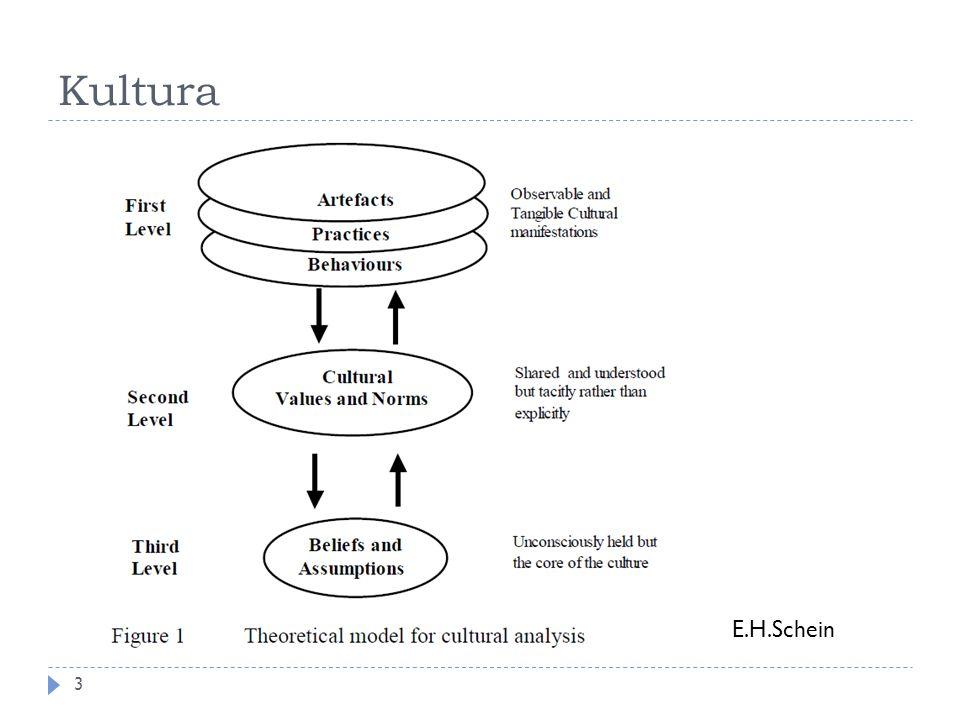 Antipozitivismus – metoda 14 Redukce informací Transfor- mace informací Vytváření teorie z dat Výběr případu Techniky sběru dat