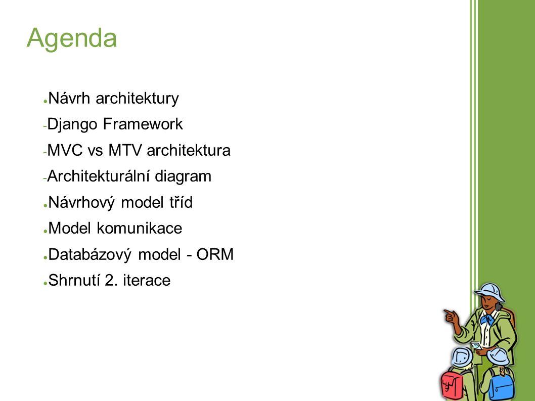 2 Agenda ● Návrh architektury - Django Framework - MVC vs MTV architektura - Architekturální diagram ● Návrhový model tříd ● Model komunikace ● Databázový model - ORM ● Shrnutí 2.