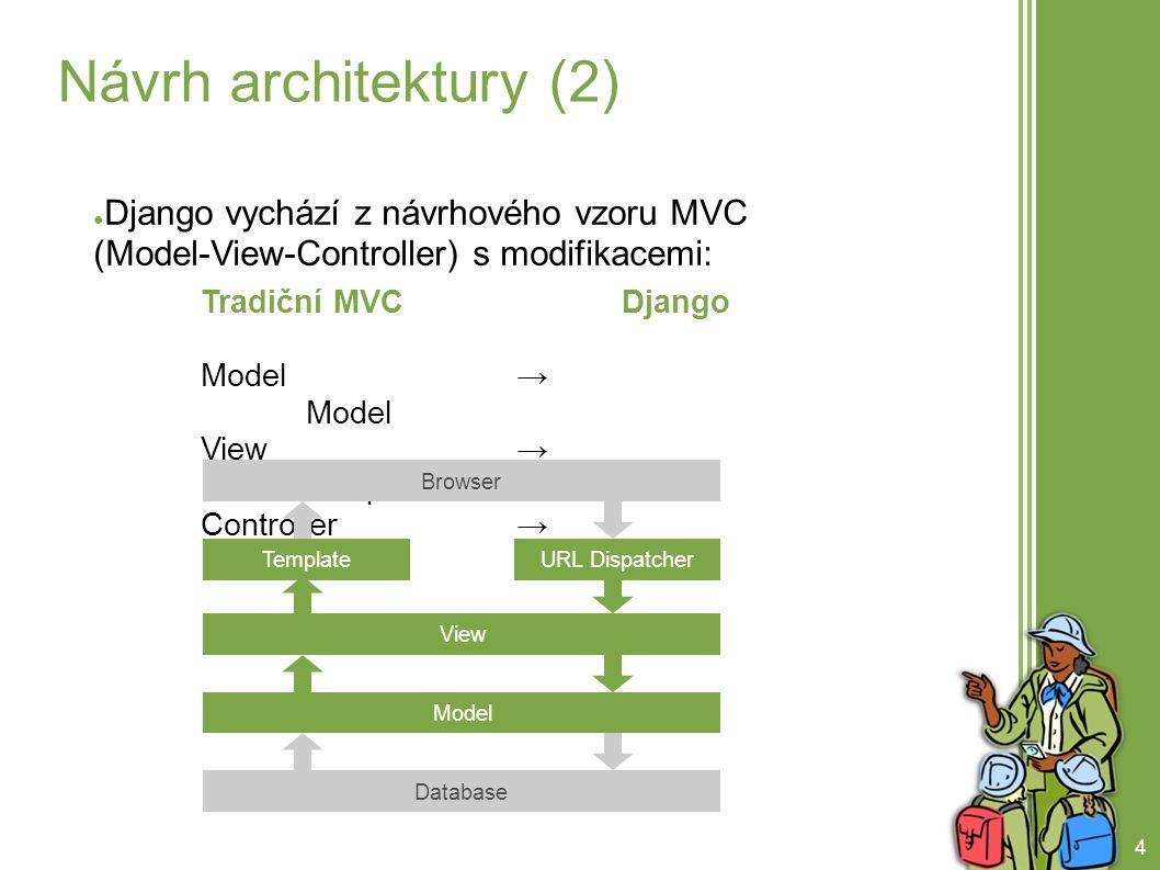 5 Návrh architektury (3)