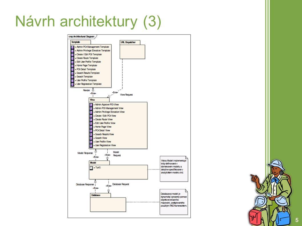 6 Návrhový model tříd ● 2 top-level balíčky - Framework - poskytovaný frameworkem Django, zde pro správu uživatelů - Systém - ostatní třídy systému TurIS