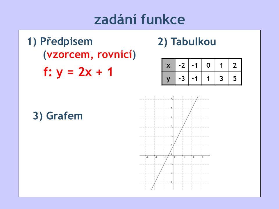 zadání funkce 1) Předpisem (vzorcem, rovnicí) 2) Tabulkou 3) Grafem f: y = 2x + 1 x-2012 y-3135
