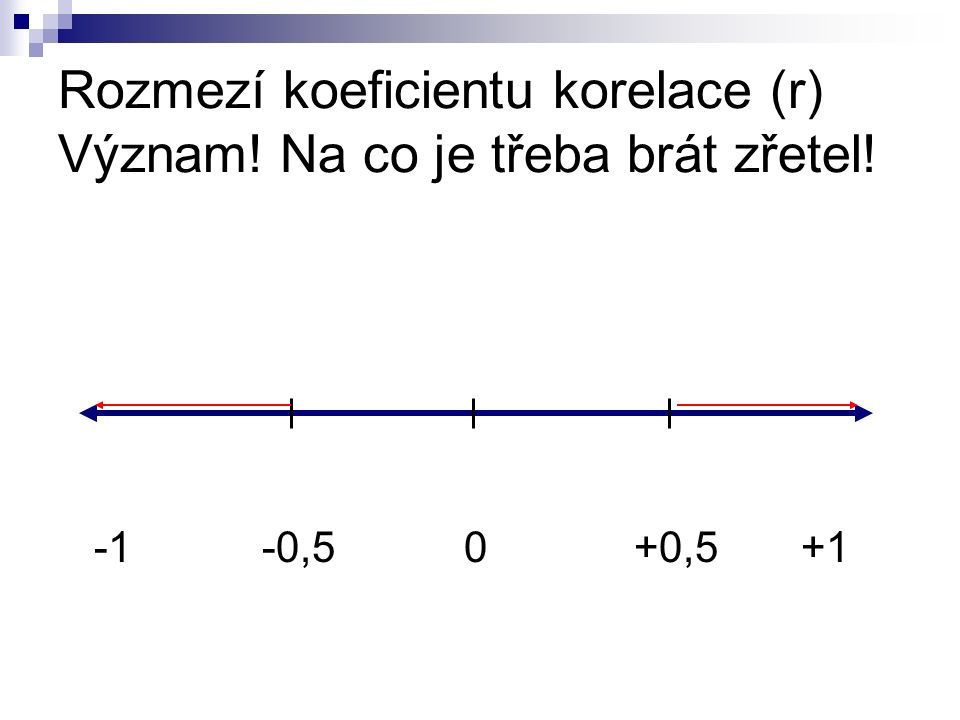Rozmezí koeficientu korelace (r) Význam! Na co je třeba brát zřetel! -1 -0,5 0+0,5 +1