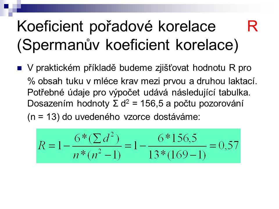 Koeficient pořadové korelace R (Spermanův koeficient korelace) V praktickém příkladě budeme zjišťovat hodnotu R pro % obsah tuku v mléce krav mezi prvou a druhou laktací.