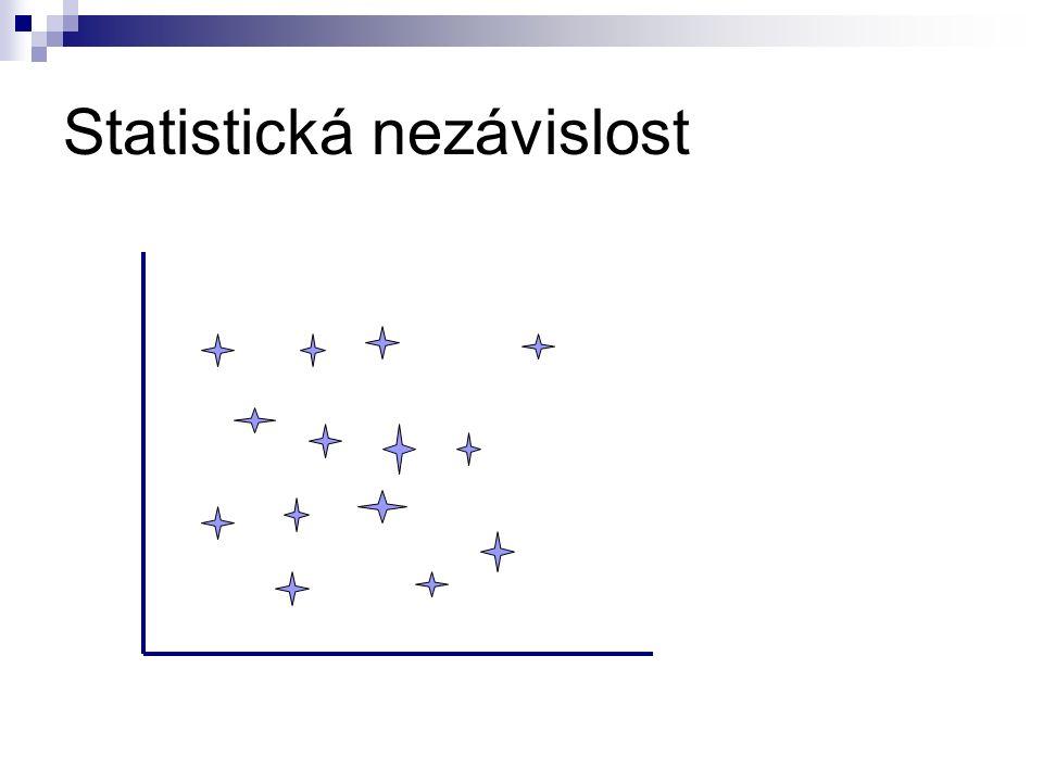 Statistická nezávislost