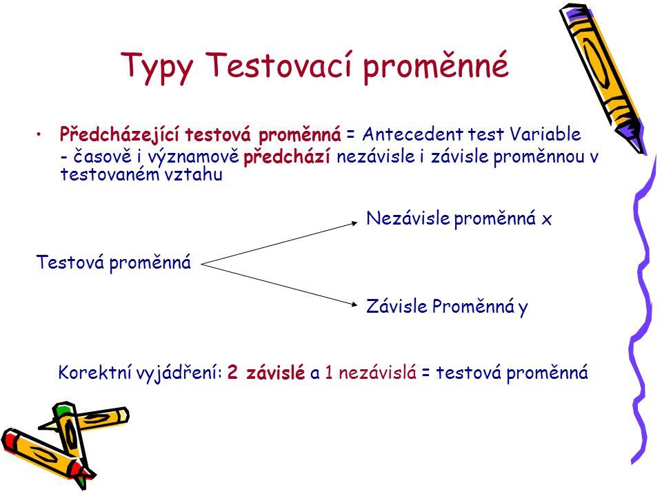 Typy Testovací proměnné Předcházející testová proměnná = Antecedent test Variable - časově i významově předchází nezávisle i závisle proměnnou v testovaném vztahu Nezávisle proměnná x Testová proměnná Závisle Proměnná y Korektní vyjádření: 2 závislé a 1 nezávislá = testová proměnná