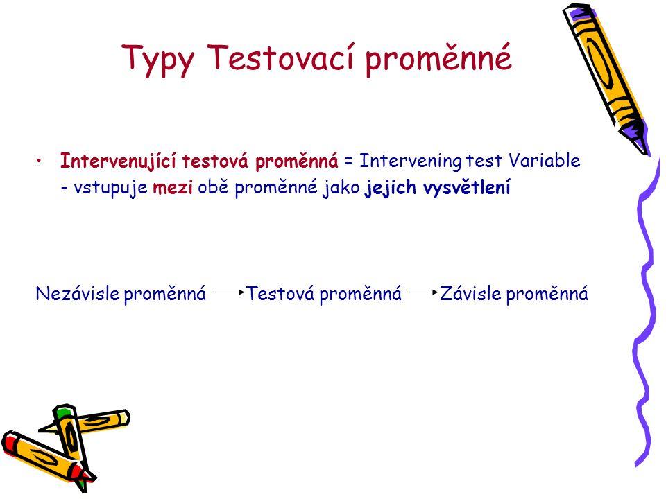 Typy Testovací proměnné Intervenující testová proměnná = Intervening test Variable - vstupuje mezi obě proměnné jako jejich vysvětlení Nezávisle proměnná Testová proměnná Závisle proměnná