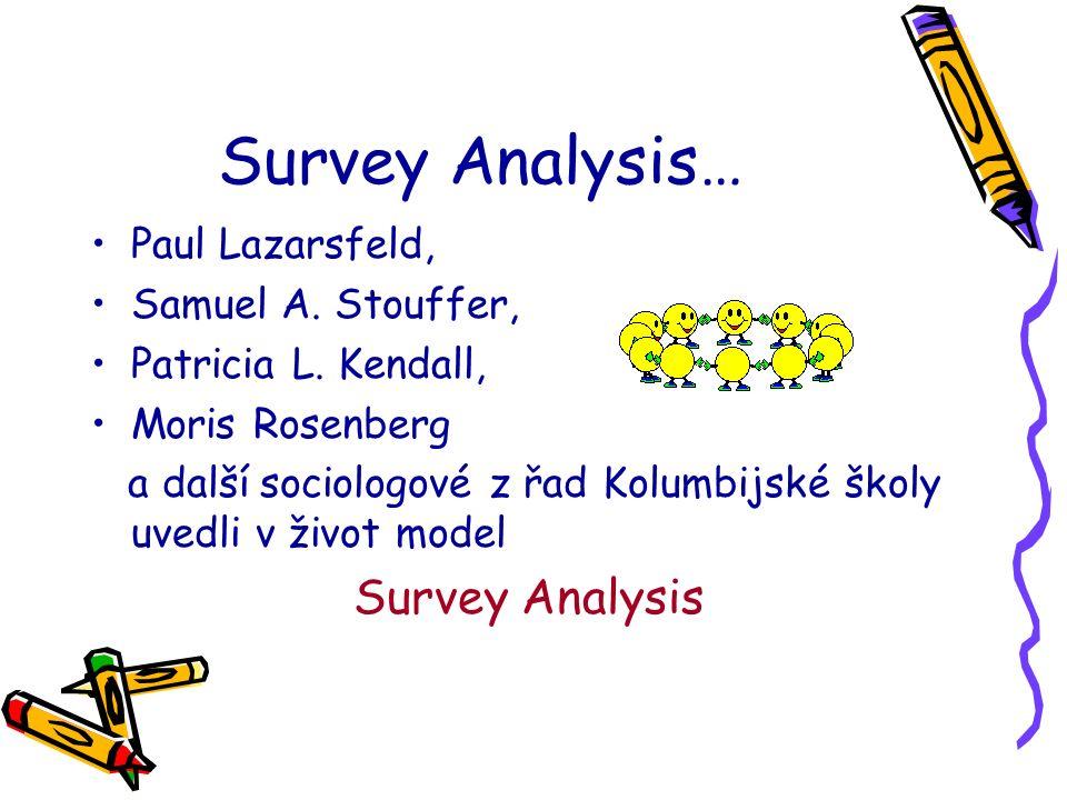 """Protiváha modelu """"sčítání hlasů ve výzkumu veřejného mínění Přechod od poznávání nahodilostí k poznávání podstatných souvislostí – P.Lazarsfeld"""
