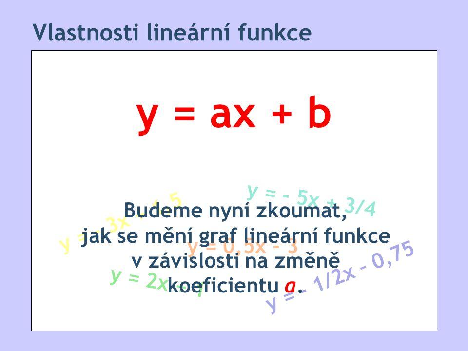 Vlastnosti lineární funkce y = ax + b y = 2x + 1 y = 0,5x - 3 y = - 1/2x – 0,75 y = - 5x + 3/4 y = - 3x + 1,5 Budeme nyní zkoumat, jak se mění graf lineární funkce v závislosti na změně koeficientu a.