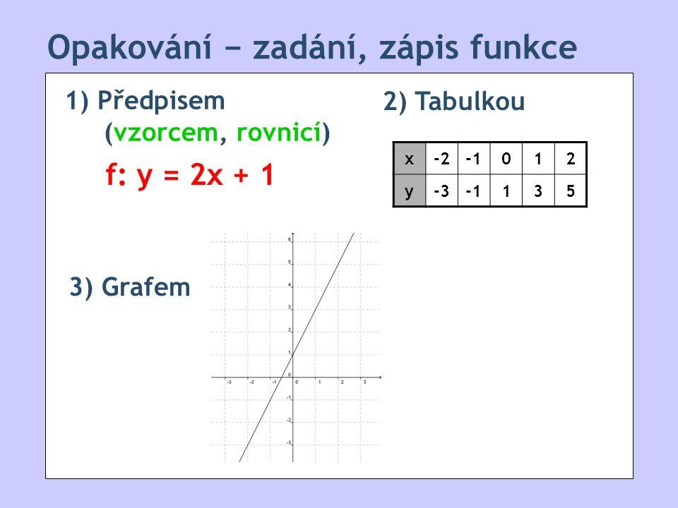 Opakování − zadání, zápis funkce 1) Předpisem (vzorcem, rovnicí) 2) Tabulkou 3) Grafem f: y = 2x + 1 x-2012 y-3135