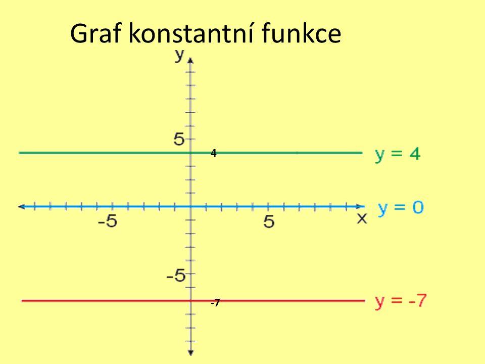 Graf konstantní funkce 4 -7