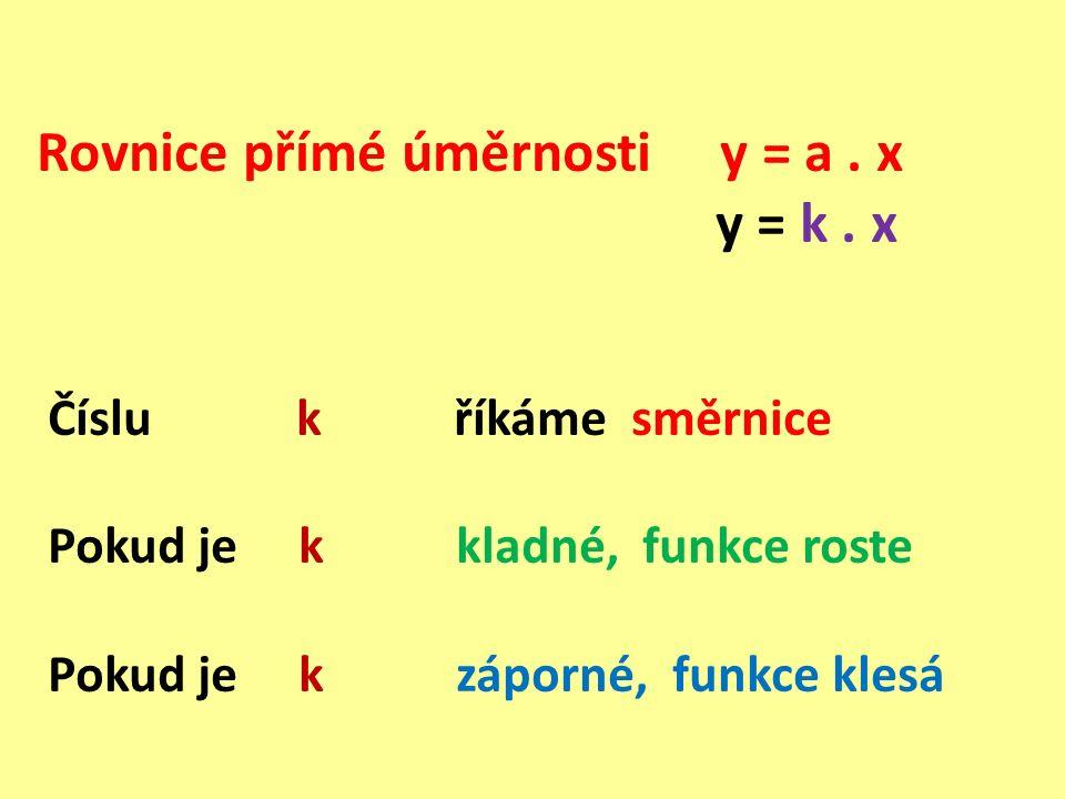 Rovnice přímé úměrnosti y = a. x y = k. x Číslu k říkáme směrnice Pokud je k kladné, funkce roste Pokud je k záporné, funkce klesá