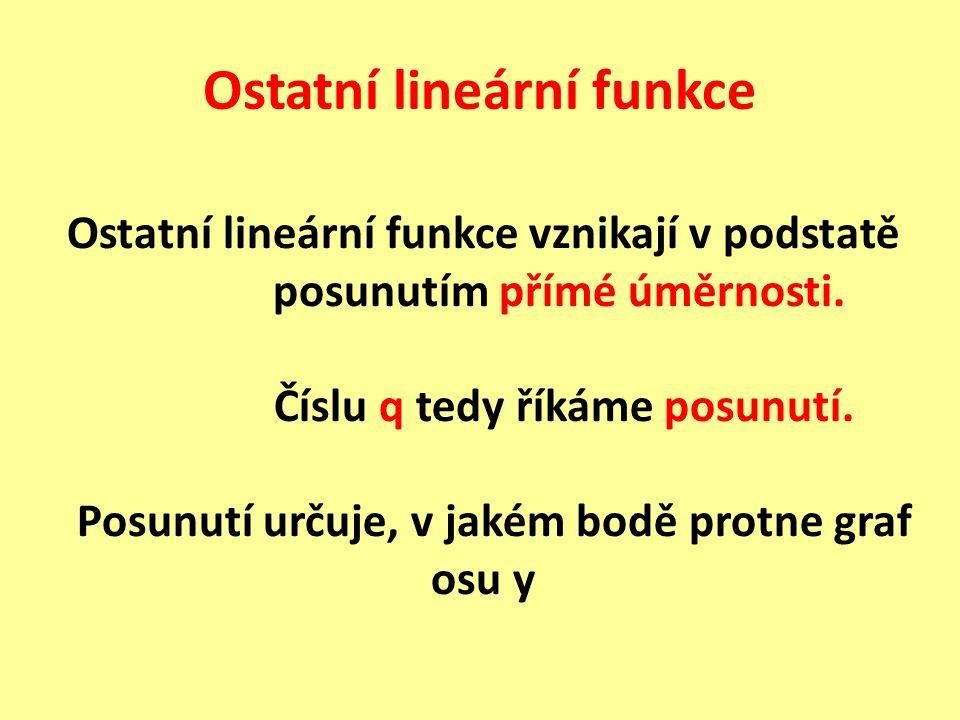 Ostatní lineární funkce Ostatní lineární funkce vznikají v podstatě posunutím přímé úměrnosti. Číslu q tedy říkáme posunutí. Posunutí určuje, v jakém