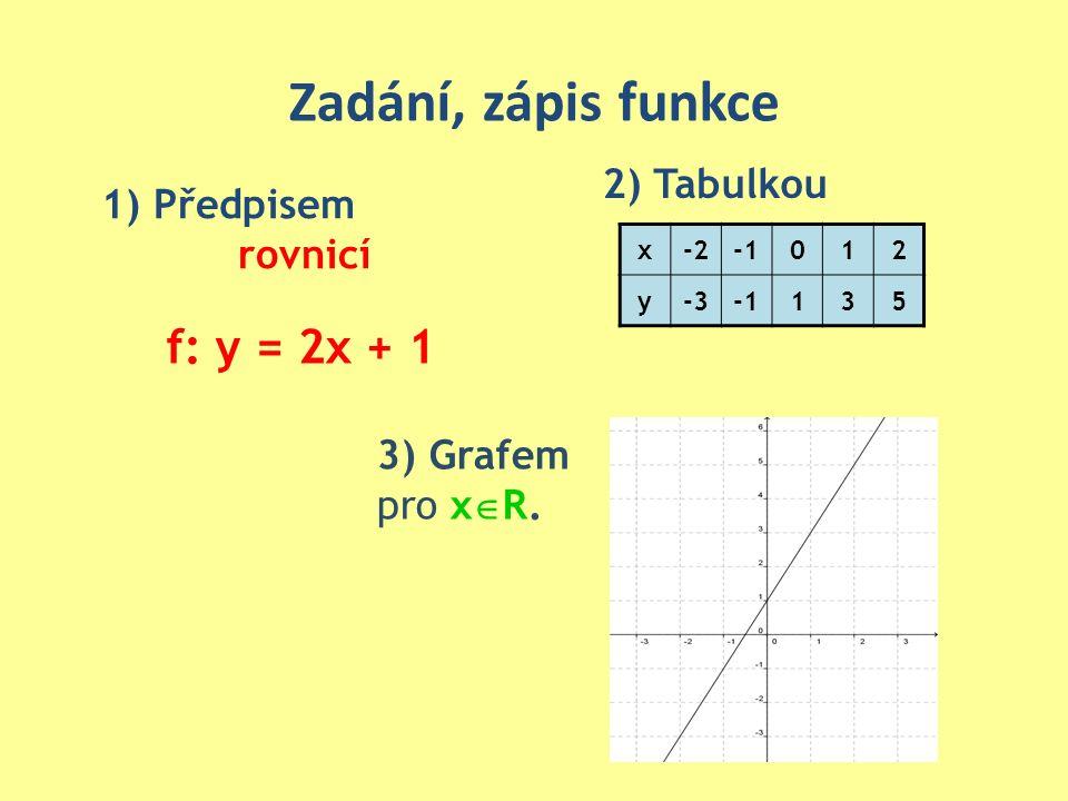 Zadání, zápis funkce 1) Předpisem rovnicí 2) Tabulkou 3) Grafem pro x  R. f: y = 2x + 1 x-2012 y-3135