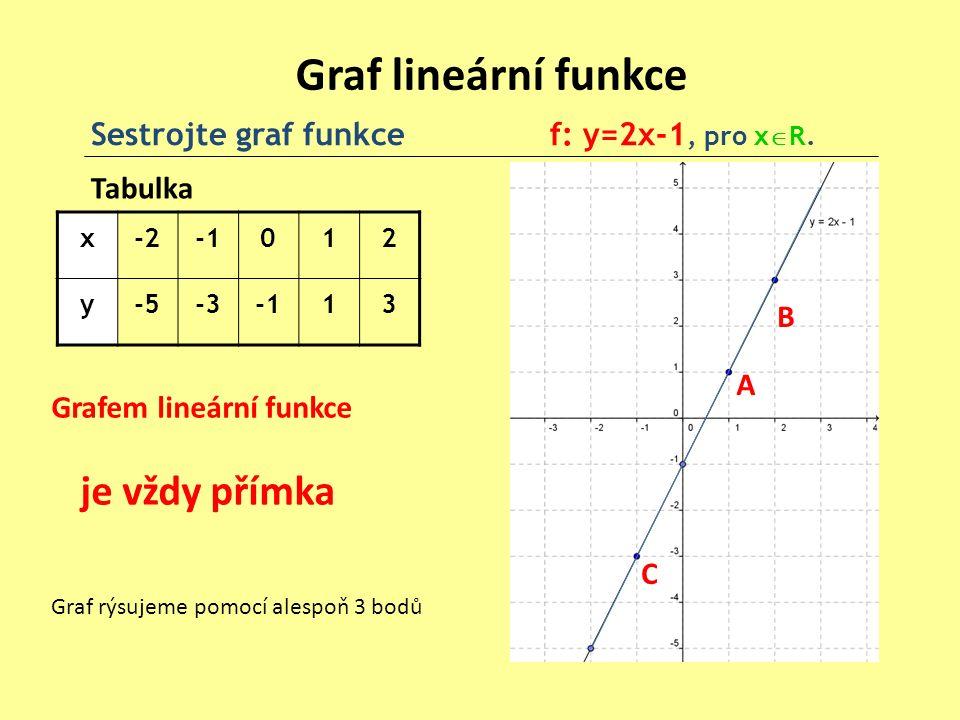 Graf lineární funkce Sestrojte graf funkce f: y=2x-1, pro x  R. x-2012 y-5-313 Tabulka Grafem lineární funkce je vždy přímka A B C Graf rýsujeme pomo