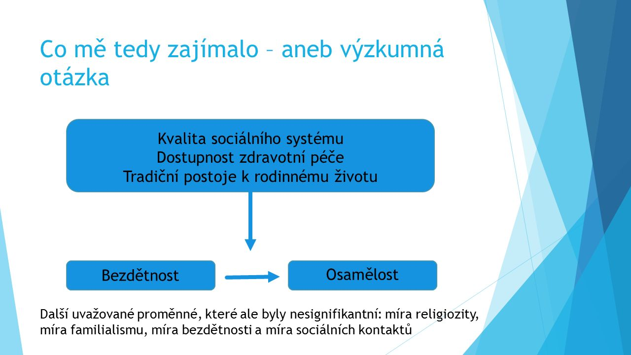 Metoda  Víceúrovňová regresní analýza  Data SHARE 5.
