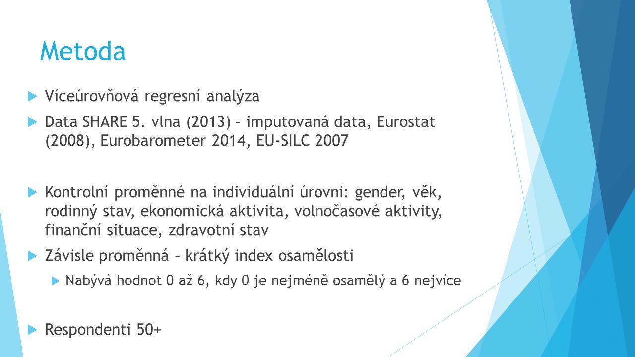Metoda  Víceúrovňová regresní analýza  Data SHARE 5. vlna (2013) – imputovaná data, Eurostat (2008), Eurobarometer 2014, EU-SILC 2007  Kontrolní pr