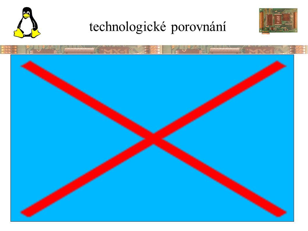technologické porovnání