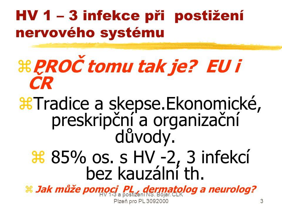HV 1-3 a postižení NS.Bojar. ČLK Plzeň pro PL 309200013 HV 1-3 u 88 pac.