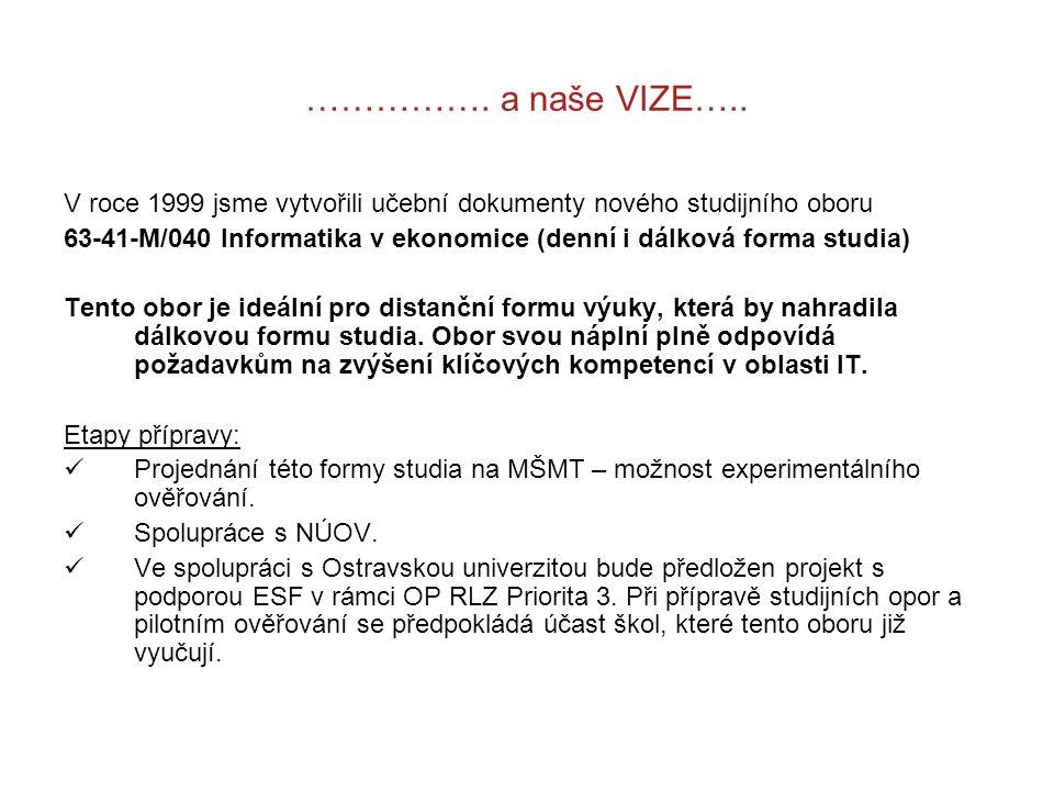……………. a naše VIZE….. V roce 1999 jsme vytvořili učební dokumenty nového studijního oboru 63-41-M/040 Informatika v ekonomice (denní i dálková forma s