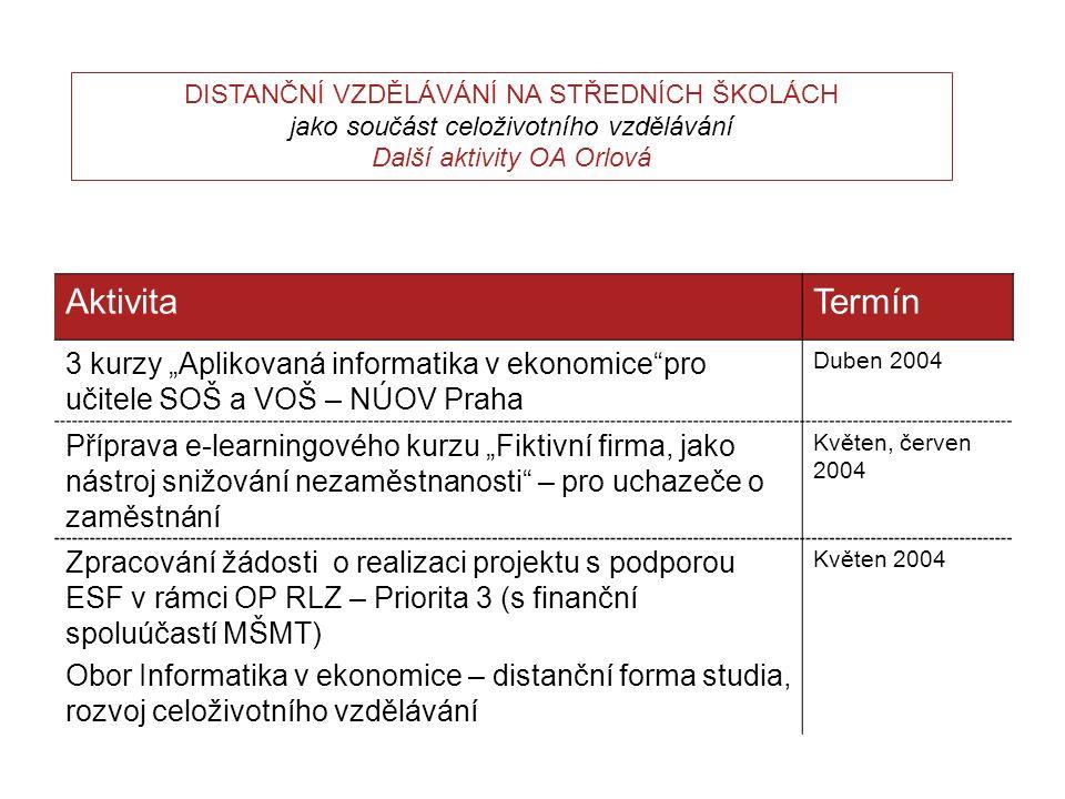 """AktivitaTermín 3 kurzy """"Aplikovaná informatika v ekonomice""""pro učitele SOŠ a VOŠ – NÚOV Praha Duben 2004 Příprava e-learningového kurzu """"Fiktivní firm"""