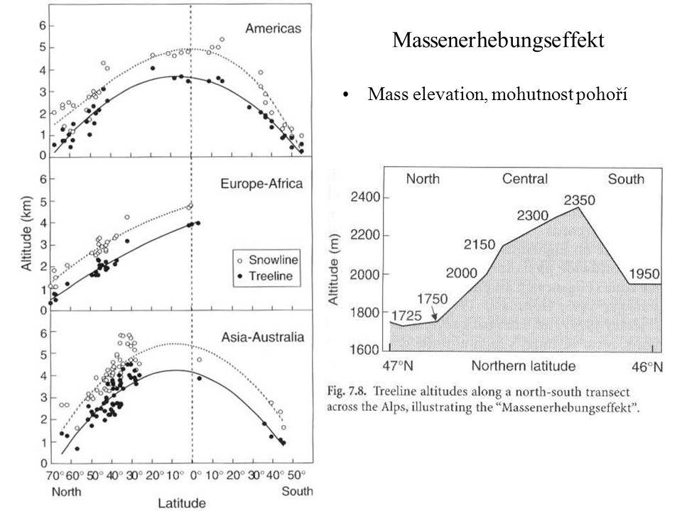Massenerhebungseffekt Mass elevation, mohutnost pohoří