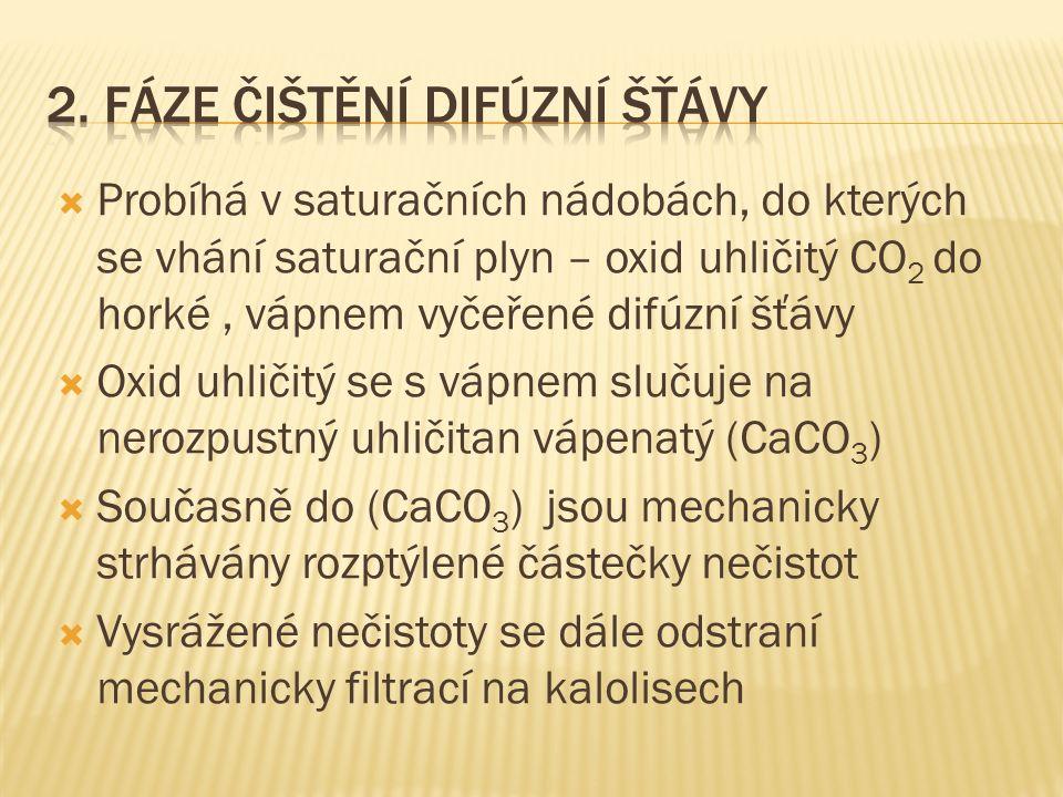  Probíhá v saturačních nádobách, do kterých se vhání saturační plyn – oxid uhličitý CO 2 do horké, vápnem vyčeřené difúzní šťávy  Oxid uhličitý se s vápnem slučuje na nerozpustný uhličitan vápenatý (CaCO 3 )  Současně do (CaCO 3 ) jsou mechanicky strhávány rozptýlené částečky nečistot  Vysrážené nečistoty se dále odstraní mechanicky filtrací na kalolisech