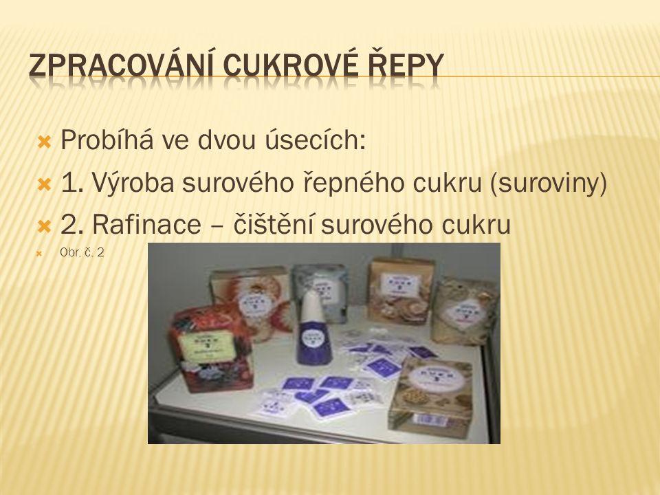  Probíhá ve dvou úsecích:  1. Výroba surového řepného cukru (suroviny)  2.