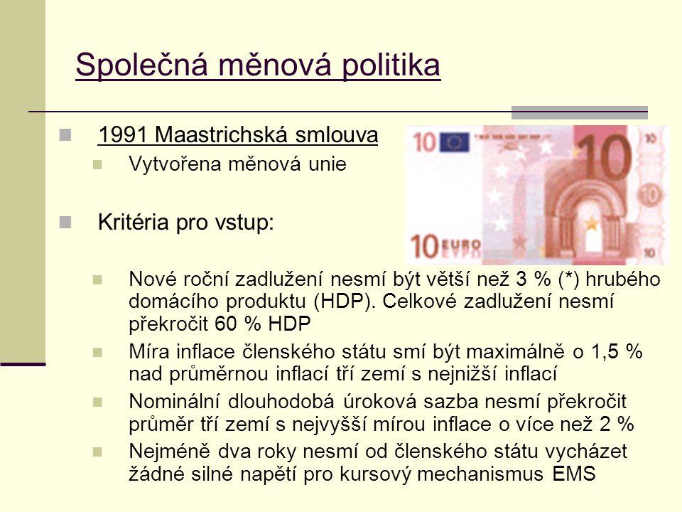 Společná měnová politika Evropská měnová unie Výhody (integrace, DPH, rezervy, investice) Nevýhody (přelévání kapitálu, ztráta kontroly nad měnou)