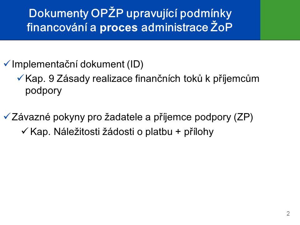 Dokumenty OPŽP upravující podmínky financování a proces administrace ŽoP Implementační dokument (ID) Kap. 9 Zásady realizace finančních toků k příjemc