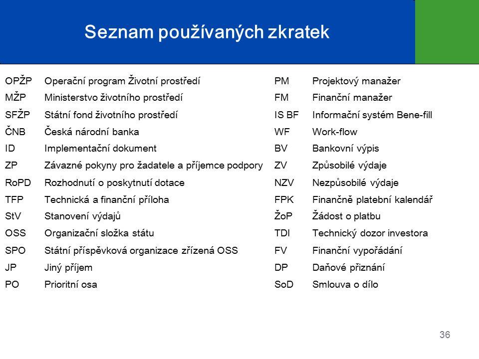 Seznam používaných zkratek OPŽPOperační program Životní prostředíPMProjektový manažer MŽPMinisterstvo životního prostředíFMFinanční manažer SFŽPStátní